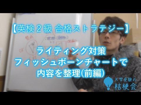 【英検2級合格記念】#4フィッシュボーンチャートで自由英作文