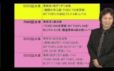植田一三先生 英検1級TOEIC満点講座(仮) サンプル撮影4