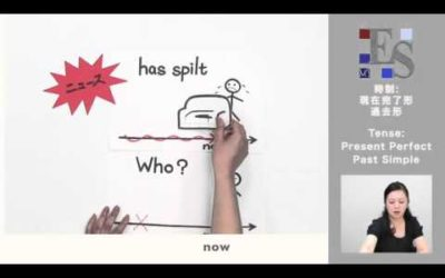 【現在完了形・過去形】どのように使い分けるの?